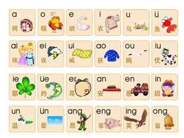 汉字拼音字母表