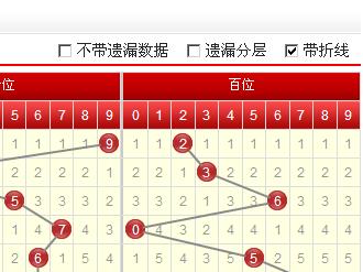 排列五走势图