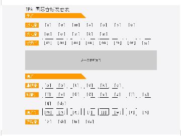 国际音标发音表 - 腾讯应用中心图片