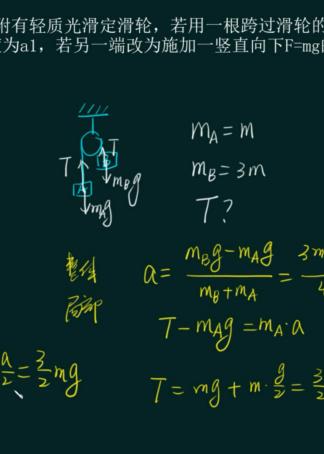 物理电路图 讲解