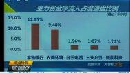 吉林敖东:阳光产险举牌后 大股东增持