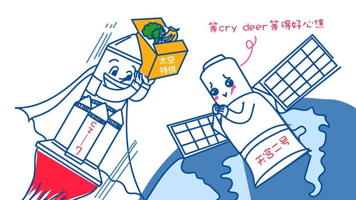天舟一号发射成功:太空经济市场很大?